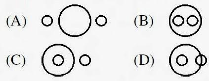 Logical Reasoning, Unit-6 UGC NET Paper-1, Previous year